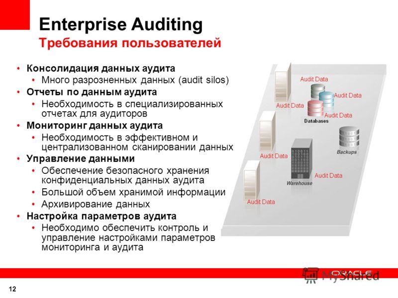 12 Enterprise Auditing Требования пользователей Консолидация данных аудита Много разрозненных данных (audit silos) Отчеты по данным аудита Необходимость в специализированных отчетах для аудиторов Мониторинг данных аудита Необходимость в эффективном и