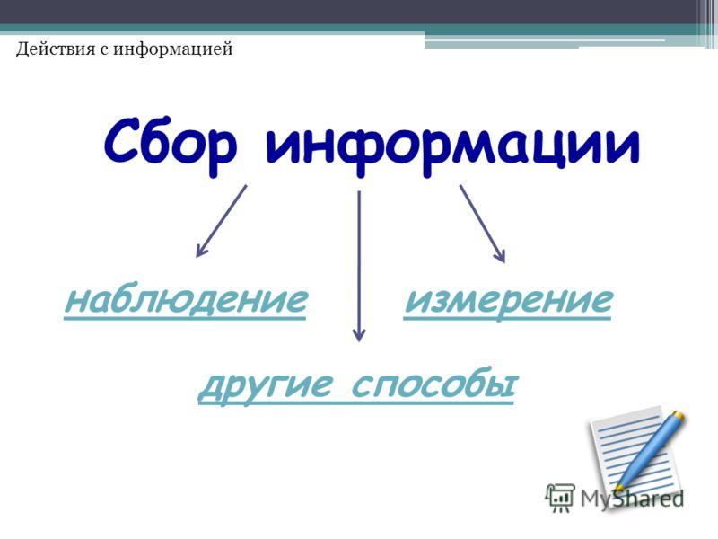 Действия с информацией Сбор информации наблюдениеизмерение другие способы
