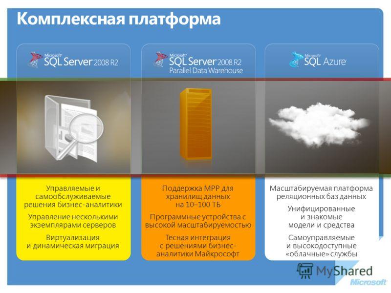 Масштабируемая платформа реляционных баз данных Унифицированные и знакомые модели и средства Самоуправляемые и высокодоступные «облачные» службы Поддержка MPP для хранилищ данных на 10–100 ТБ Программные устройства с высокой масштабируемостью Тесная