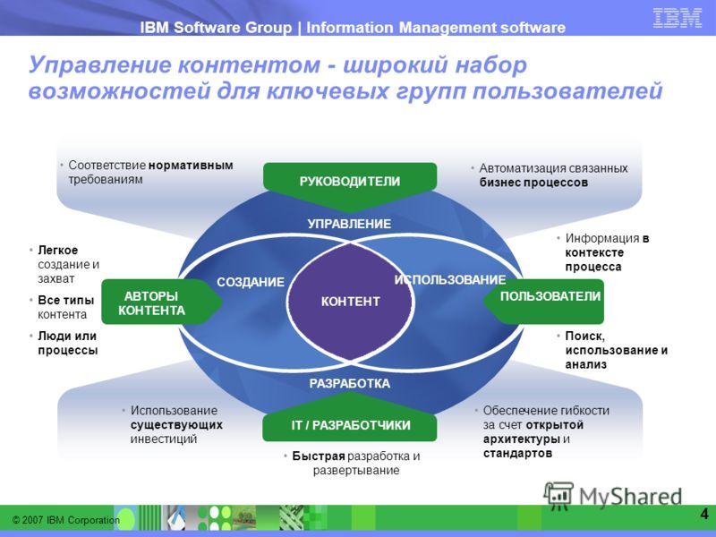 © 2007 IBM Corporation IBM Software Group | Information Management software 4 Управление контентом - широкий набор возможностей для ключевых групп пользователей Соответствие нормативным требованиям Автоматизация связанных бизнес процессов РУКОВОДИТЕЛ