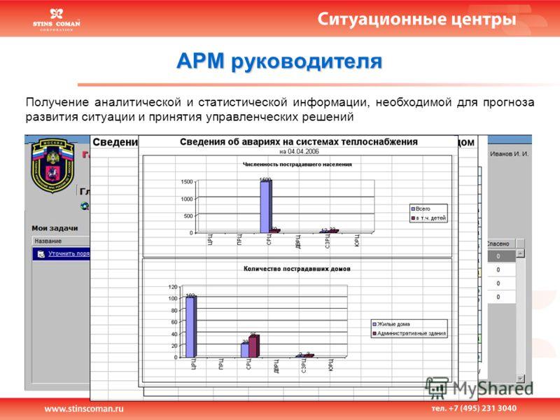 АРМ руководителя Получение аналитической и статистической информации, необходимой для прогноза развития ситуации и принятия управленческих решений.