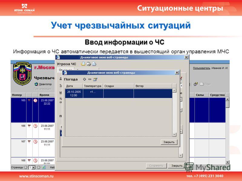Учет чрезвычайных ситуаций Информация о ЧС автоматически передается в вышестоящий орган управления МЧС Ввод информации о ЧС
