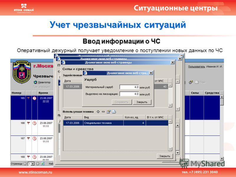 Учет чрезвычайных ситуаций Оперативный дежурный получает уведомление о поступлении новых данных по ЧС Ввод информации о ЧС