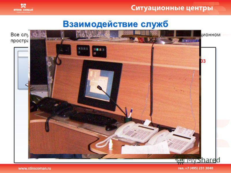 Все службы системы обеспечения безопасности работают в едином информационном пространстве Взаимодействие служб