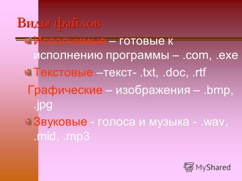 Виды файлов Исполнимые – готовые к исполнению программы –.com,.exe Текстовые –текст-.txt,.doc,.rtf Графические – изображения –.bmp,.jpg Звуковые - голоса и музыка -.wav,.mid,.mp3
