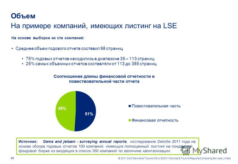 10 © 2011 ZAO Deloitte & Touche CIS or © 2011 Deloitte & Touche Regional Consulting Services Limited Объем На примере компаний, имеющих листинг на LSE На основе выборки из ста компаний: Среднее объем годового отчета составил 98 страниц 75% годовых от