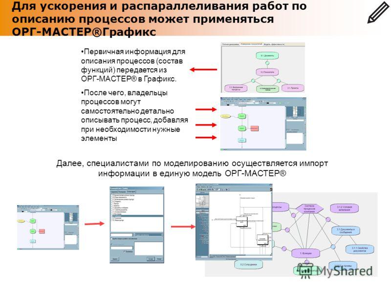Для ускорения и распараллеливания работ по описанию процессов может применяться ОРГ-МАСТЕР®Графикс Первичная информация для описания процессов (состав функций) передается из ОРГ-МАСТЕР® в Графикс. После чего, владельцы процессов могут самостоятельно