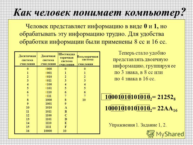 Как работает компьютер? Компьютер обрабатывает информацию в виде электрических сигналов 0,5 вольт и 5 вольт, человек представляет ее в виде 0 и 1. U(в) t (такт) 0,5 5 1 0 1 00...