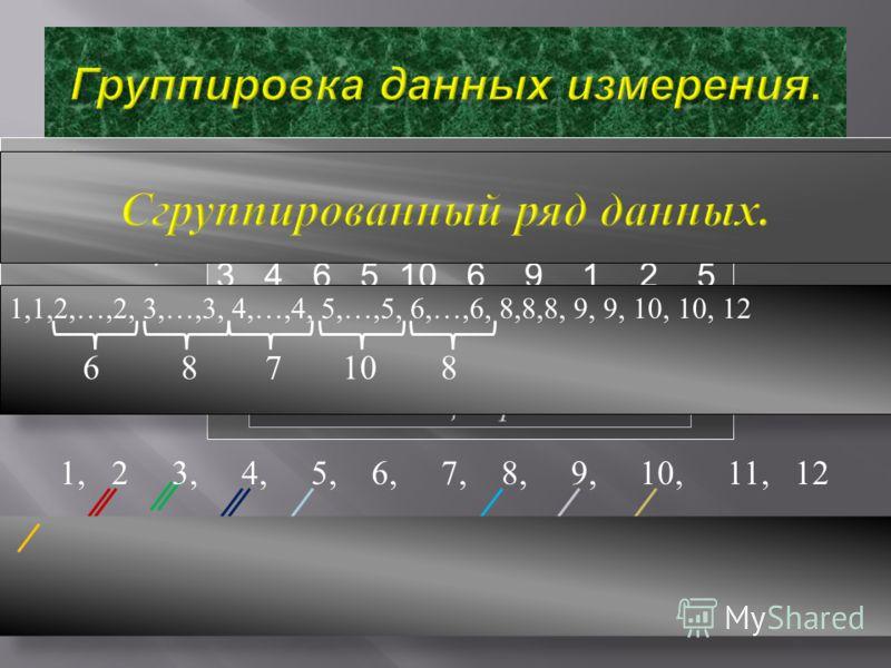 Кратностью варианты измерения называется число k, которое показывает сколько раз встретилась варианта среди всех данных конкретного измерения. 2 10 2 3 4 5 3 8 9 4 3 5 2 5 3 3 5 6 6 5 3 4 6 5 10 6 9 1 2 5 9 8 2 4 5 1 5 4 3 4 6 12 3 4 6 2 6 1 5 6 Запи