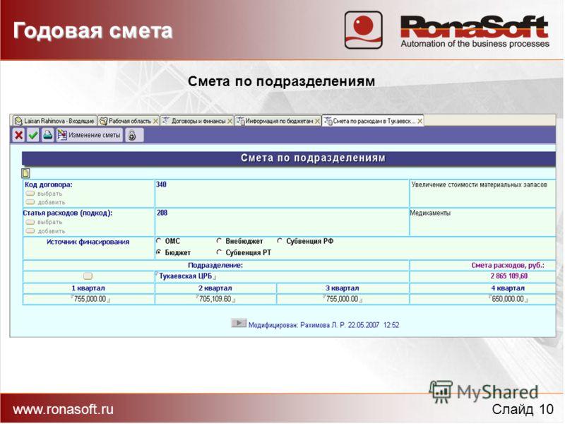 www.ronasoft.ruСлайд 10 Годовая смета Смета по подразделениям