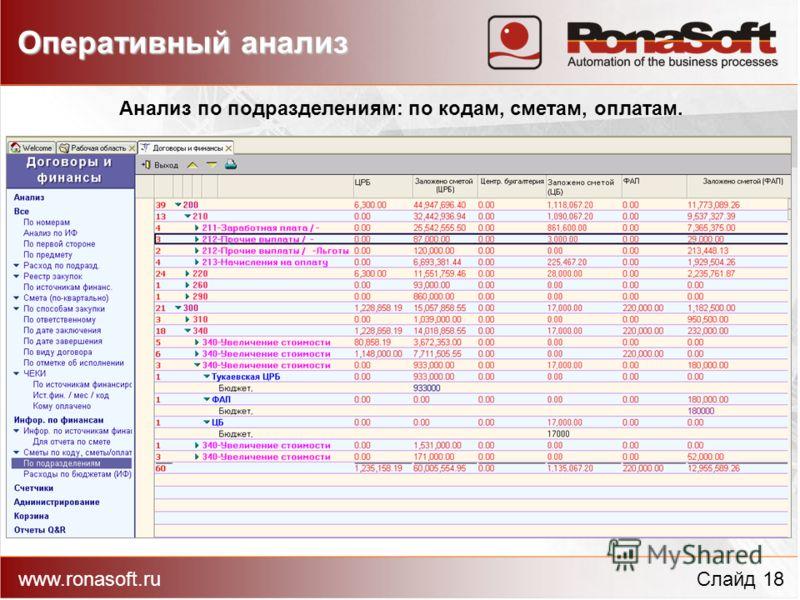 Анализ по подразделениям: по кодам, сметам, оплатам. www.ronasoft.ruСлайд 18 Оперативный анализ