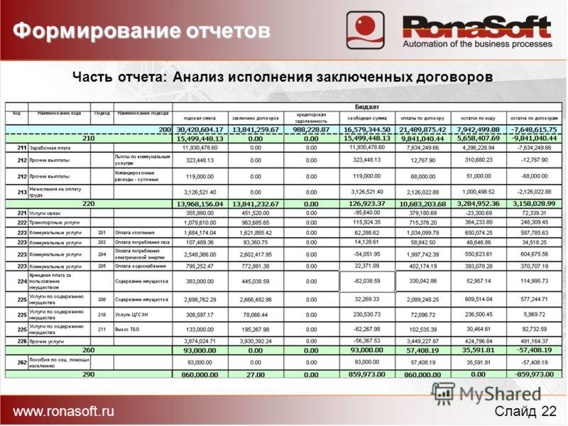 Часть отчета: Анализ исполнения заключенных договоров Формирование отчетов www.ronasoft.ruСлайд 22