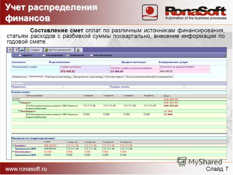 Учет распределения финансов Составление смет оплат по различным источникам финансирования, статьям расходов с разбивкой суммы поквартально, внесение информации по годовой смете. www.ronasoft.ruСлайд 7