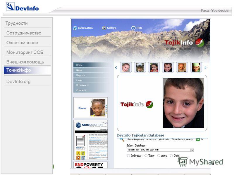 36 Трудности Сотрудничество Ознакомление Мониторинг ССБ Внешняя помощь DevInfo.org ТочикИнфо