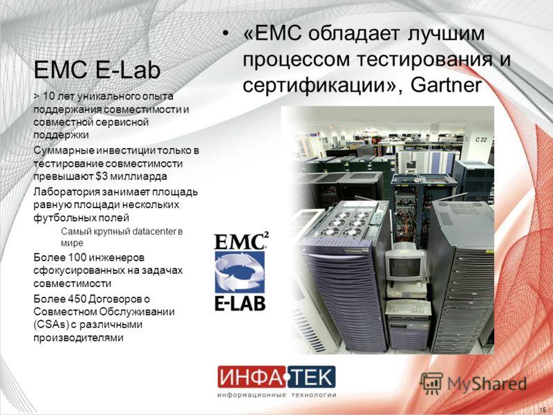 EMC E-Lab «EMC обладает лучшим процессом тестирования и сертификации», Gartner > 10 лет уникального опыта поддержания совместимости и совместной сервисной поддержки Суммарные инвестиции только в тестирование совместимости превышают $3 миллиарда Лабор