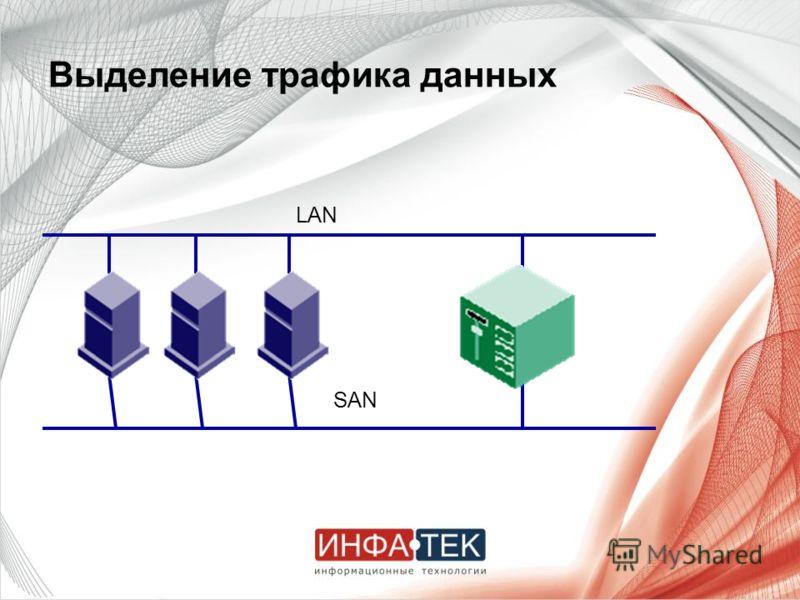 Выделение трафика данных LAN SAN