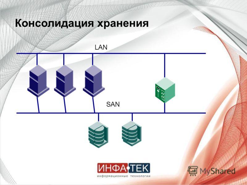 Консолидация хранения LAN SAN