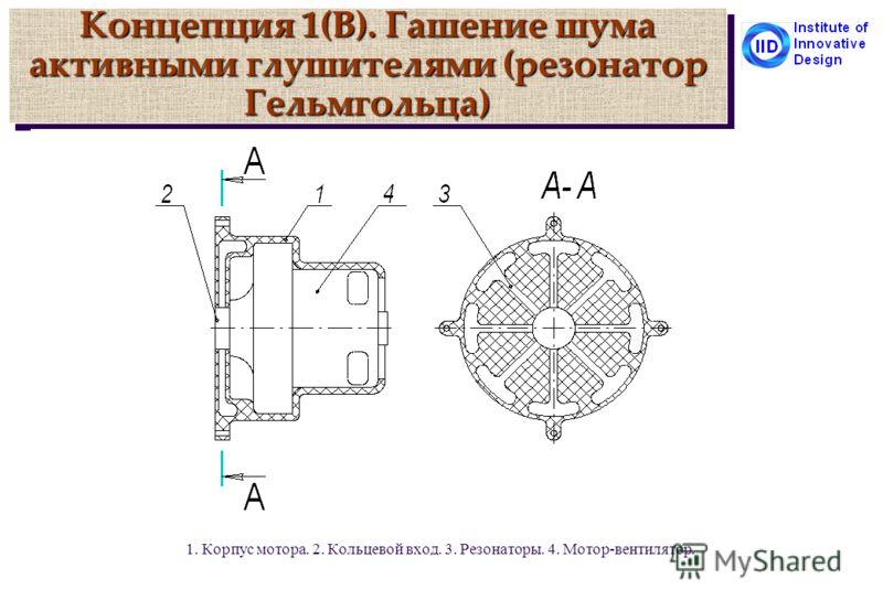 Концепция 1(В). Гашение шума активными глушителями (резонатор Гельмгольца) 1. Корпус мотора. 2. Кольцевой вход. 3. Резонаторы. 4. Мотор-вентилятор.