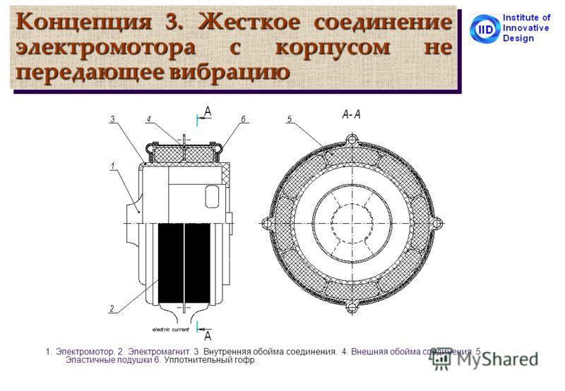 Концепция 3. Жесткое соединение электромотора с корпусом не передающее вибрацию 1. Электромотор. 2. Электромагнит. 3. Внутренняя обойма соединения. 4. Внешняя обойма соединения. 5. Эластичные подушки 6. Уплотнительный гофр.