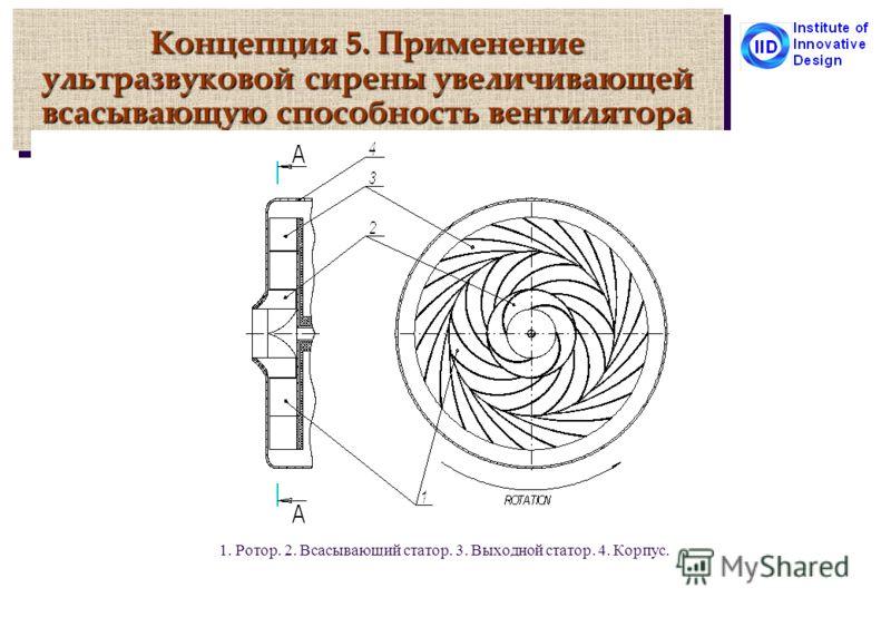 Концепция 5. Применение ультразвуковой сирены увеличивающей всасывающую способность вентилятора 1. Ротор. 2. Всасывающий статор. 3. Выходной статор. 4. Корпус.