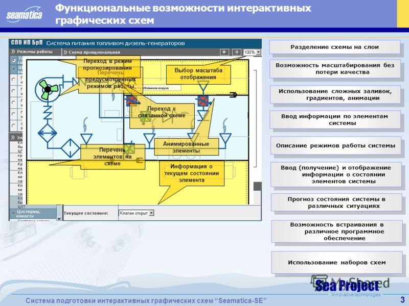 3 Innovative technologies Система подготовки интерактивных графических схем Seamatica-SE Функциональные возможности интерактивных графических схем Разделение схемы на слои Возможность масштабирования без потери качества Ввод информации по элементам с