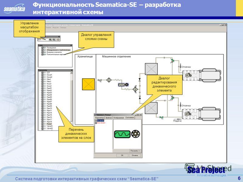 6 Innovative technologies Система подготовки интерактивных графических схем Seamatica-SE Функциональность Seamatica-SE – разработка интерактивной схемы Управление масштабом отображения Диалог управления слоями схемы Перечень динамических элементов на