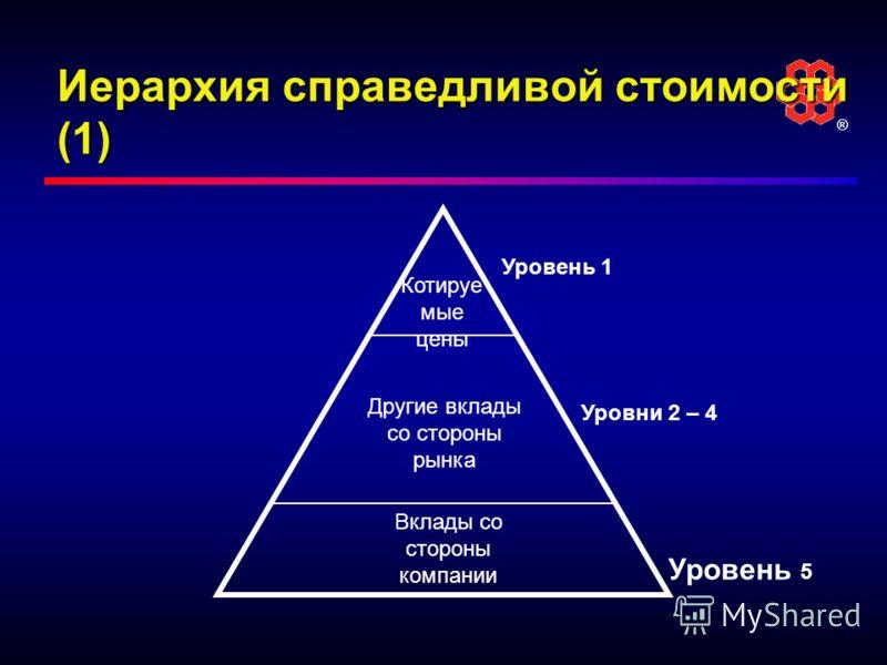 ® Иерархия справедливой стоимости (1) Котируе мые цены Уровни 2 – 4 Уровень 5 Уровень 1 Другие вклады со стороны рынка Вклады со стороны компании