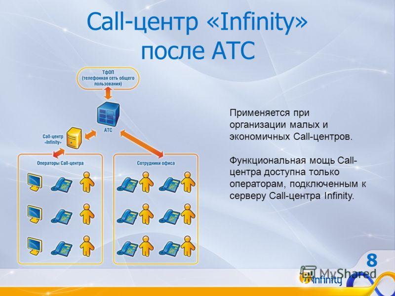 Применяется при организации малых и экономичных Call-центров. Функциональная мощь Call- центра доступна только операторам, подключенным к серверу Call-центра Infinity. Call-центр «Infinity» после АТС 8