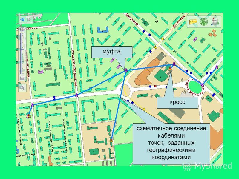 муфта кросс схематичное соединение кабелями точек, заданных географическими координатами