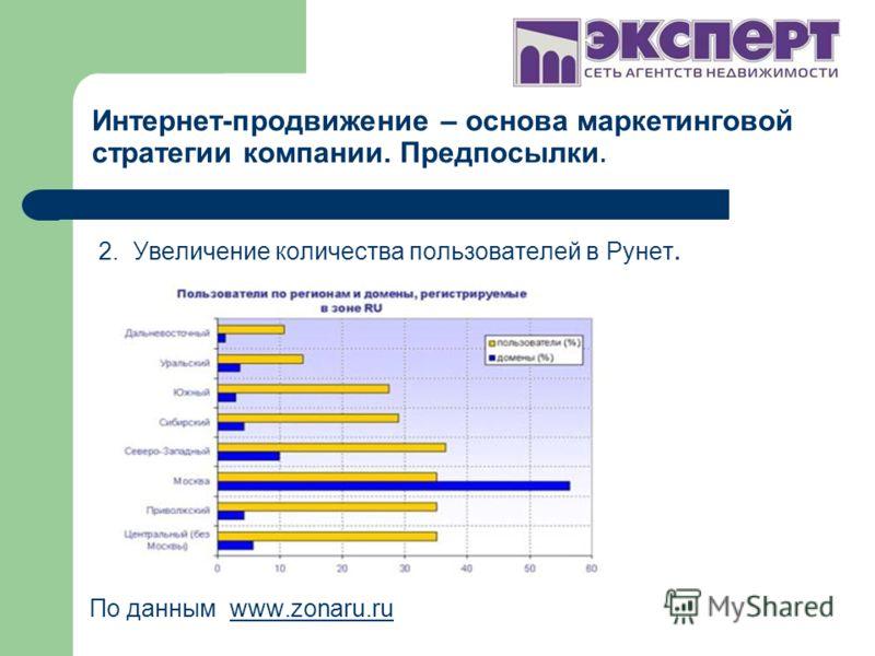 2. Увеличение количества пользователей в Рунет. По данным www.zonaru.ruwww.zonaru.ru