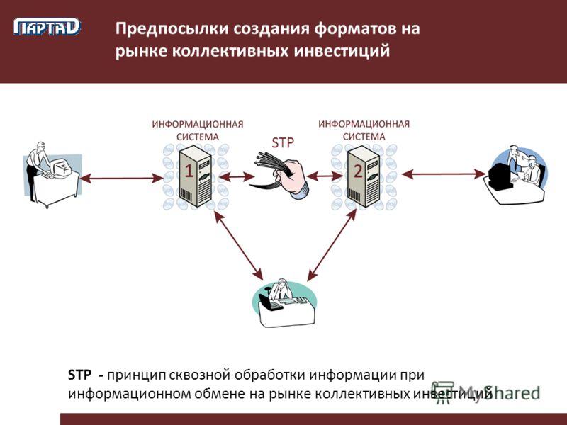 Предпосылки создания форматов на рынке коллективных инвестиций STP STP - принцип сквозной обработки информации при информационном обмене на рынке коллективных инвестиций