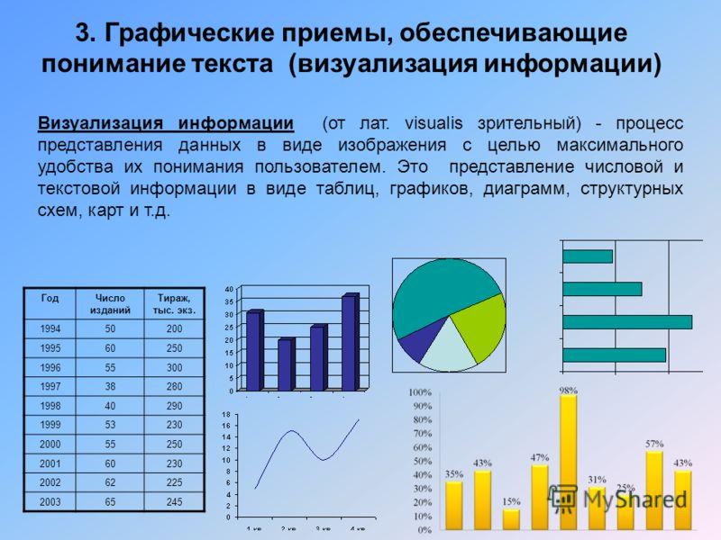 3. Графические приемы, обеспечивающие понимание текста (визуализация информации) Визуализация информации (от лат. visualis зрительный) - процесс представления данных в виде изображения с целью максимального удобства их понимания пользователем. Это пр