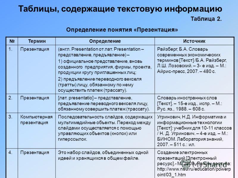 Таблицы, содержащие текстовую информацию ТерминОпределениеИсточник 1.Презентация(англ. Presentation от лат. Presentation – представление, предъявление) – 1) официальное представление, вновь созданного предприятия, фирмы, проекта, продукции кругу приг