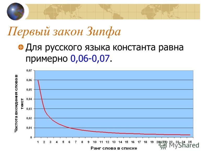 Первый закон Зипфа Для русского языка константа равна примерно 0,06-0,07.