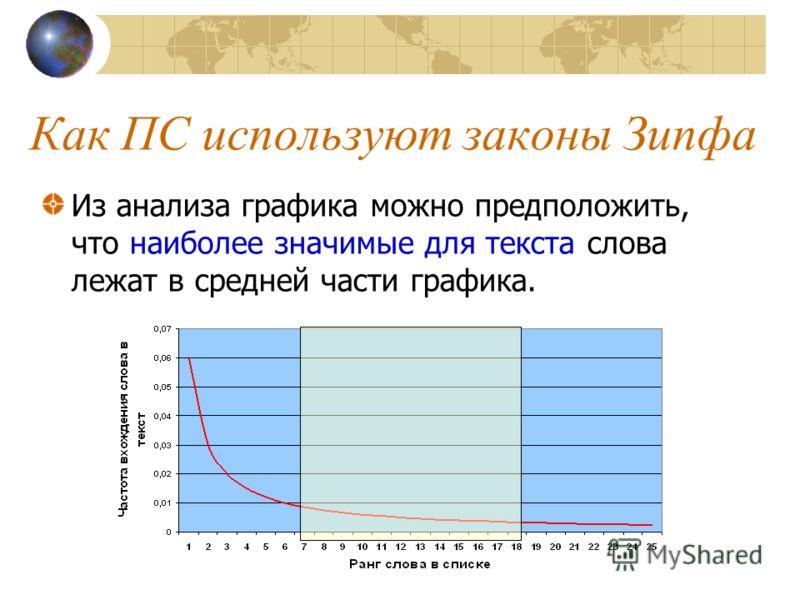 Как ПС используют законы Зипфа Из анализа графика можно предположить, что наиболее значимые для текста слова лежат в средней части графика.