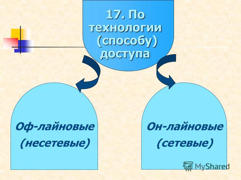 17. По технологии (способу) (способу)доступа Оф-лайновые (несетевые) Он-лайновые (сетевые)