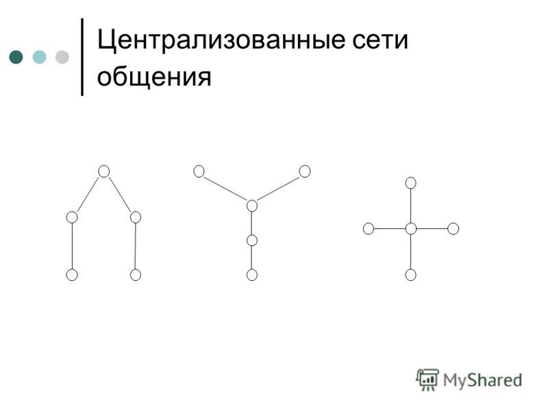 Централизованные сети общения