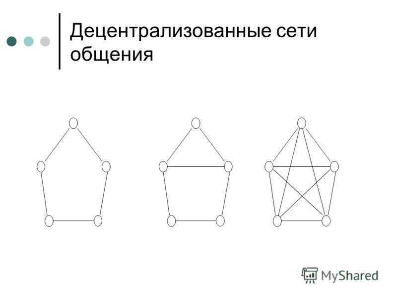 Децентрализованные сети общения