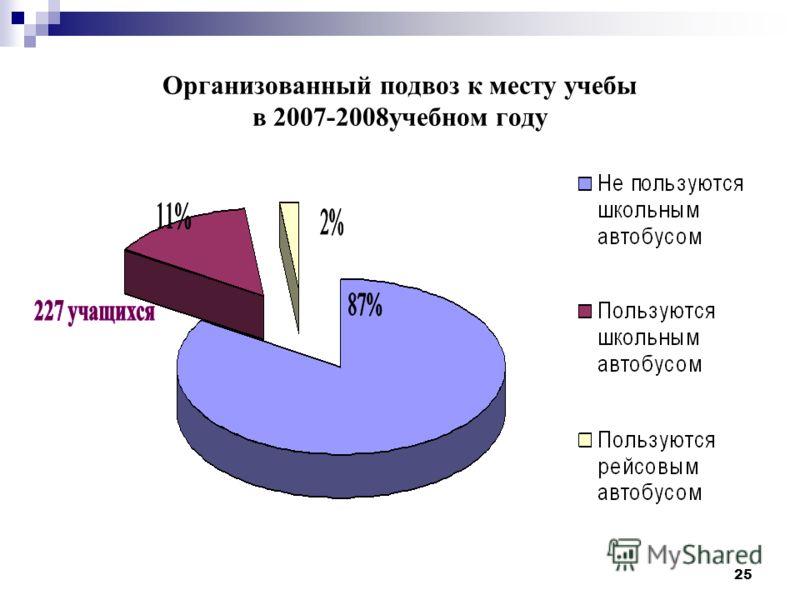 25 Организованный подвоз к месту учебы в 2007-2008учебном году