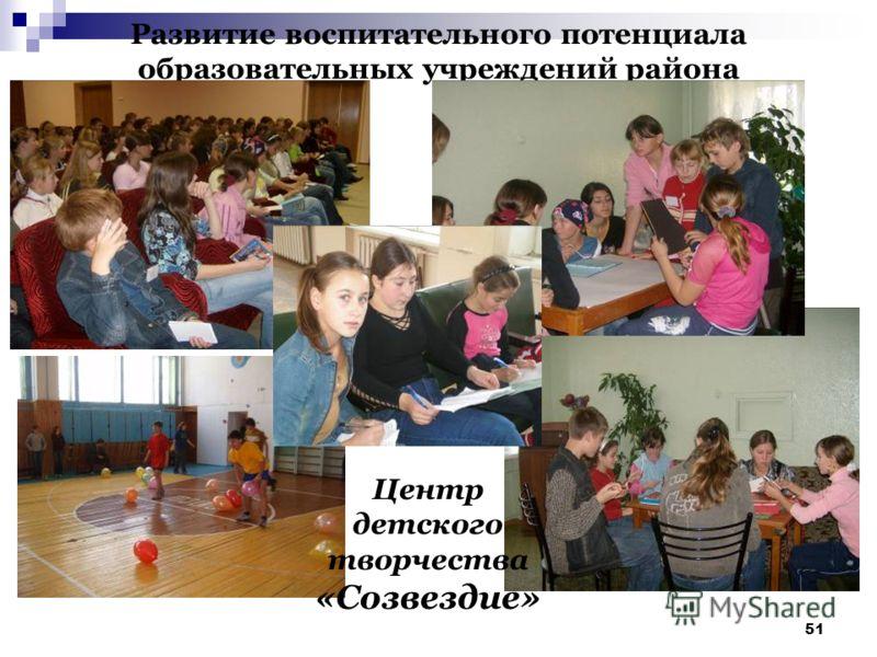 51 Развитие воспитательного потенциала образовательных учреждений района Центр детского творчества «Созвездие»