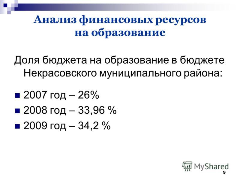 9 Анализ финансовых ресурсов на образование Доля бюджета на образование в бюджете Некрасовского муниципального района: 2007 год – 26% 2008 год – 33,96 % 2009 год – 34,2 %