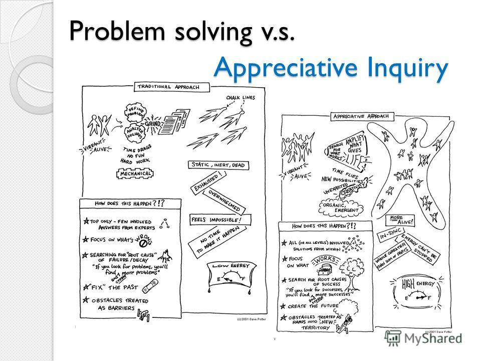 Problem solving v.s. Appreciative Inquiry