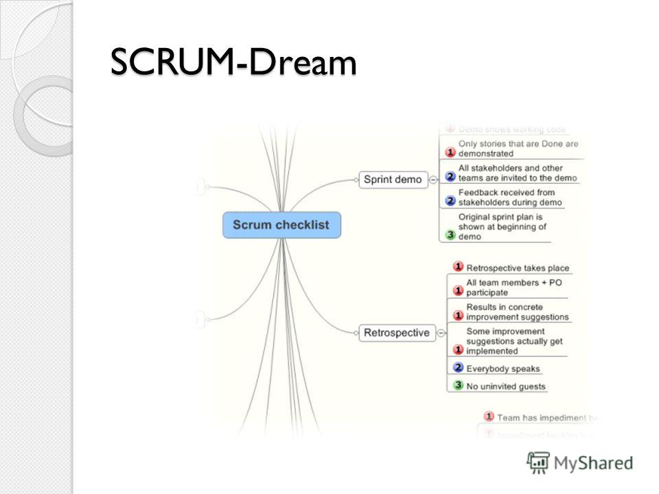SCRUM-Dream