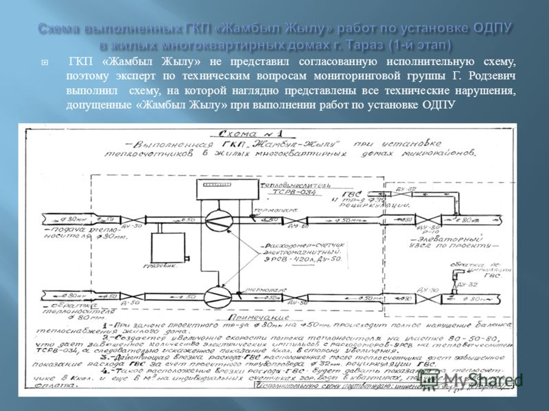 ГКП « Жамбыл Жылу » не представил согласованную исполнительную схему, поэтому эксперт по техническим вопросам мониторинговой группы Г. Родзевич выполнил схему, на которой наглядно представлены все технические нарушения, допущенные « Жамбыл Жылу » при