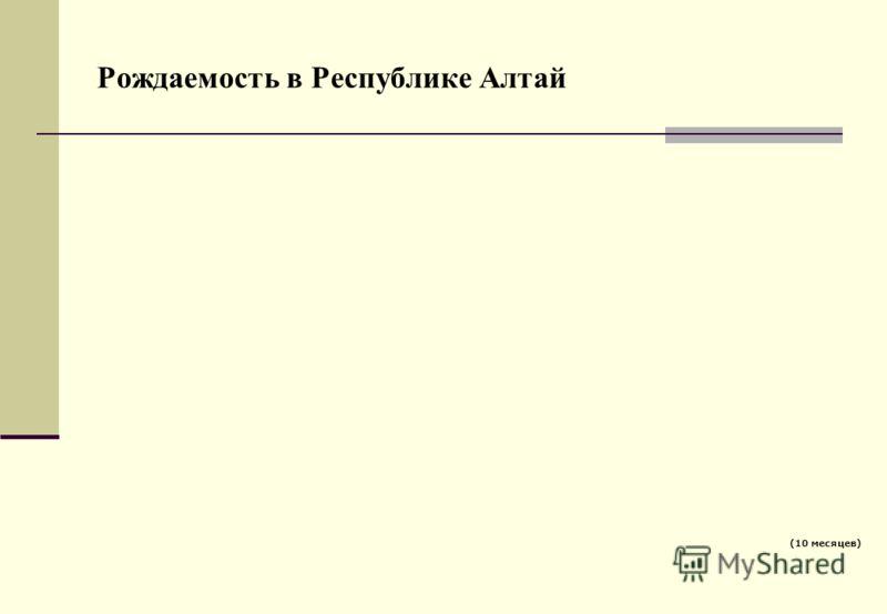 Рождаемость в Республике Алтай (10 месяцев)