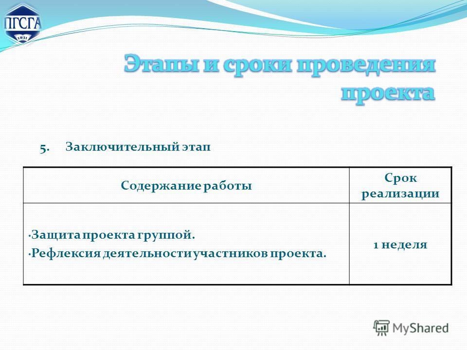 5. Заключительный этап Содержание работы Срок реализации Защита проекта группой. Рефлексия деятельности участников проекта. 1 неделя