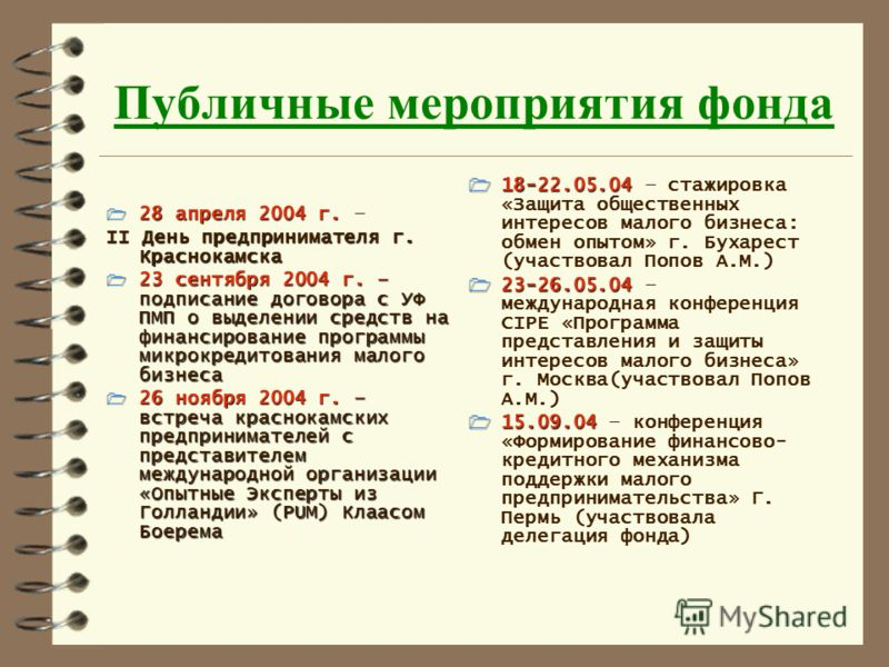Публичные мероприятия фонда 1 28 апреля 2004 г. 1 28 апреля 2004 г. – II День предпринимателя г. Краснокамска 1 23 сентября 2004 г. – подписание договора с УФ ПМП о выделении средств на финансирование программы микрокредитования малого бизнеса 1 26 н