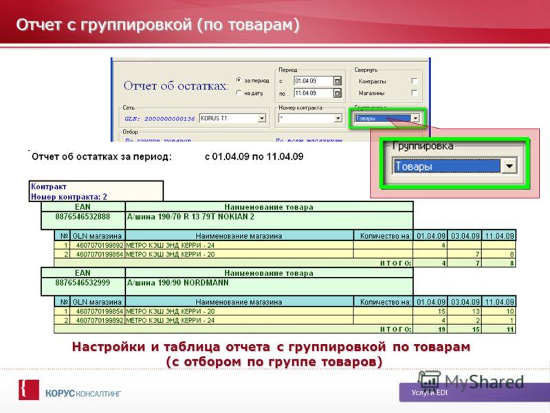 Отчет с группировкой (по товарам) Настройки и таблица отчета с группировкой по товарам (с отбором по группе товаров)