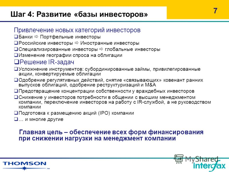 Шаг 4: Развитие «базы инвесторов» Привлечение новых категорий инвесторов Банки Портфельные инвесторы Российские инвесторы Иностранные инвесторы Специализированные инвесторы глобальные инвесторы Изменение географии спроса на облигации Решение IR-задач