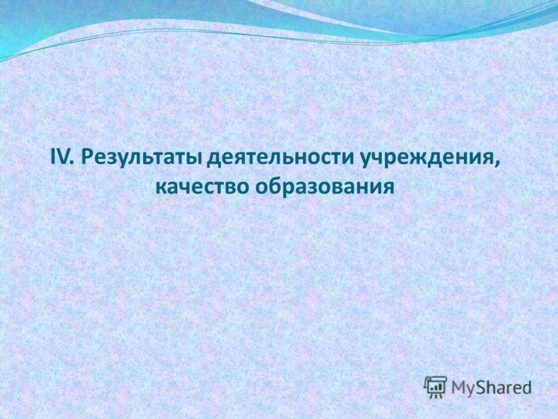 IV. Результаты деятельности учреждения, качество образования